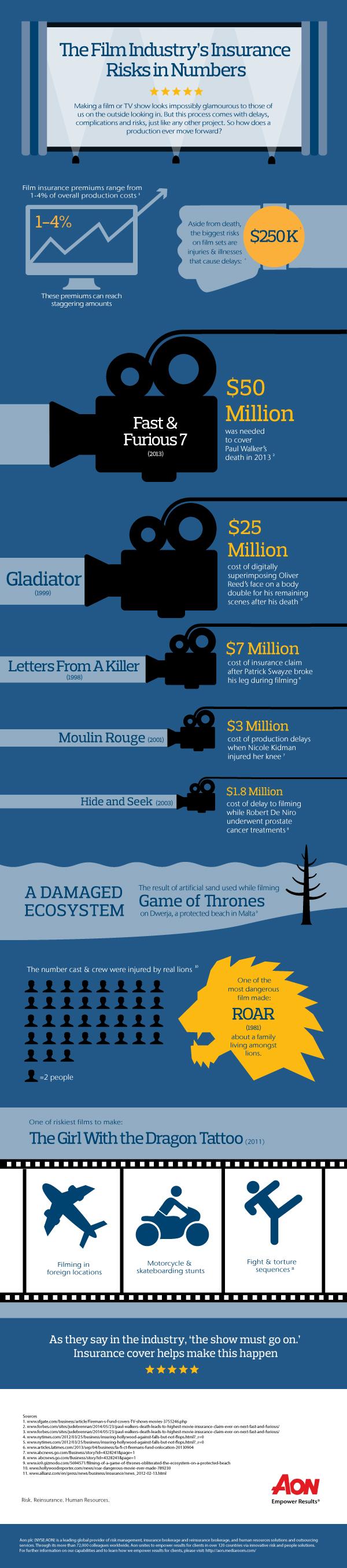 aon-film-infographic_v2